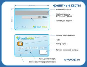 Кредит банк волгоград телефон